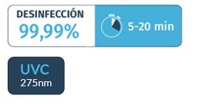 PORCENTAJE DESINFECCIÓN 99,99%