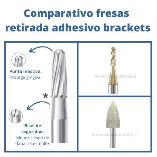 COMPARATIVO DE FRESAS PARA RETIRADA DE ADHESIVO DE BRACKETS
