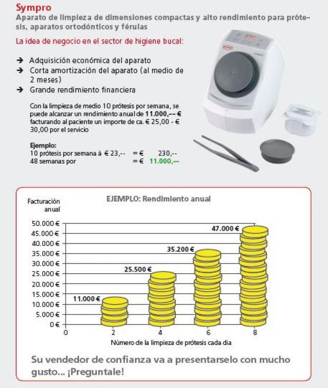 Sympro + Líquidos + Paquete Promocional
